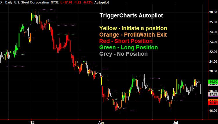 tc_autopilot