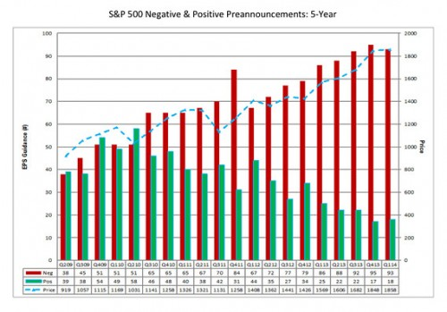 earnings-500x349
