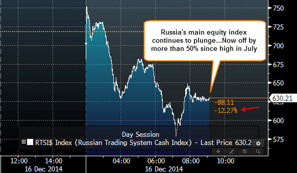 russiaequities